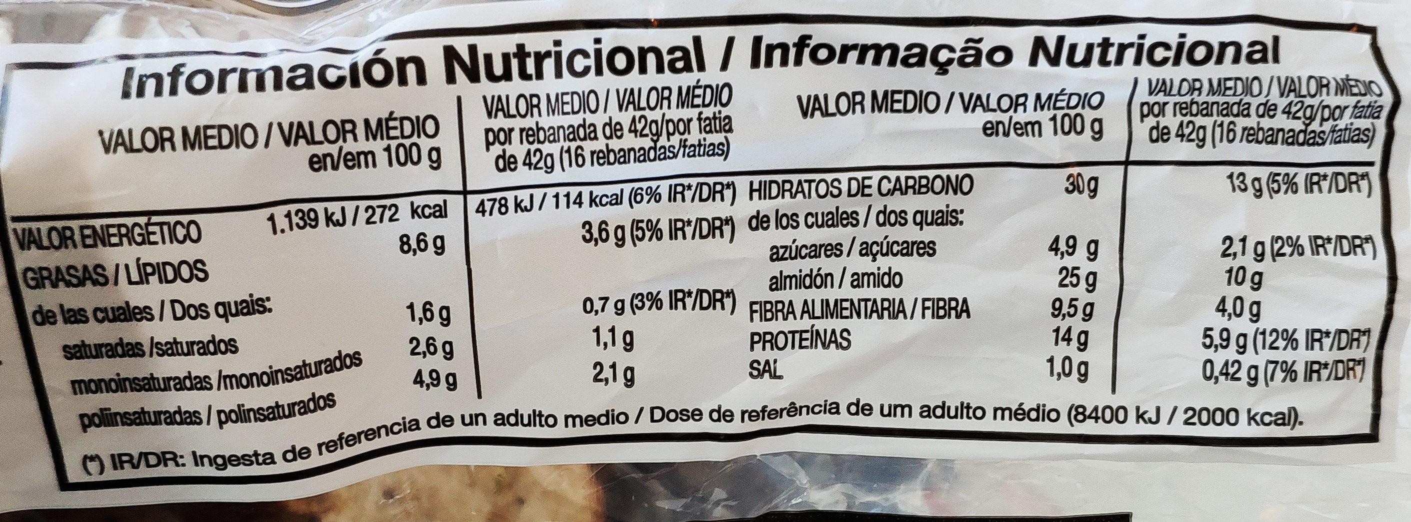 Pan de Pipas de Girasol y Calabaza Oroweat - Información nutricional - es