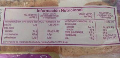 Pan de molde con cereales, semillas y frutos rojos completo - Información nutricional
