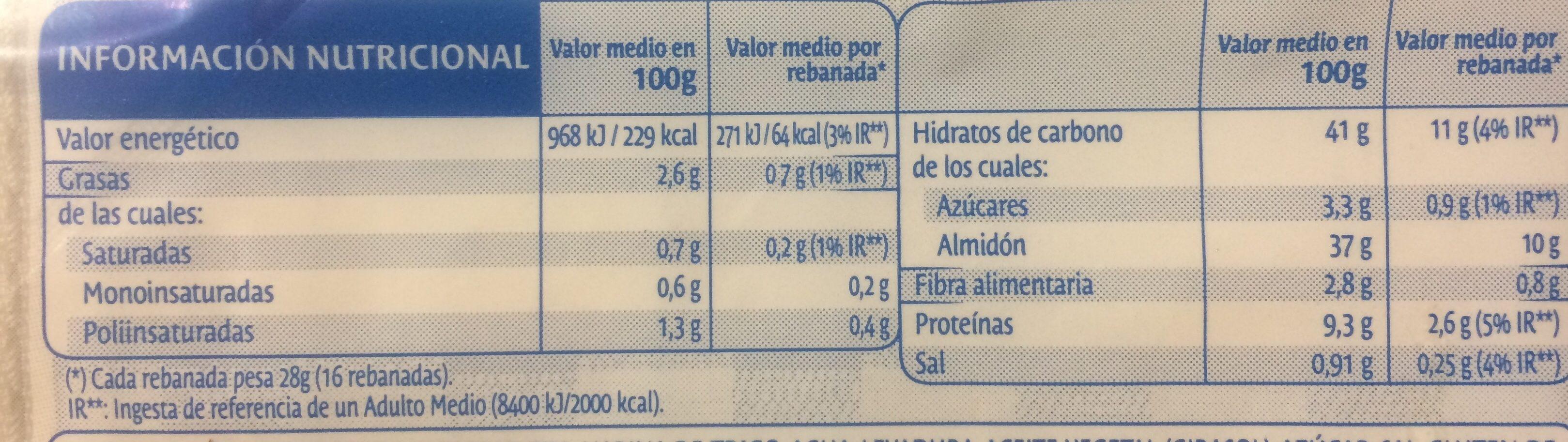 Sin corteza - Información nutricional - fr
