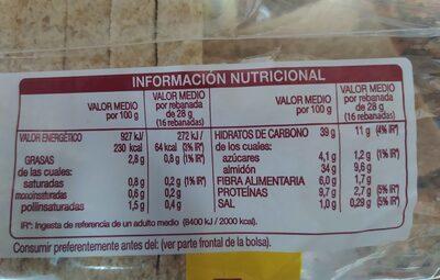Silueta - Informations nutritionnelles
