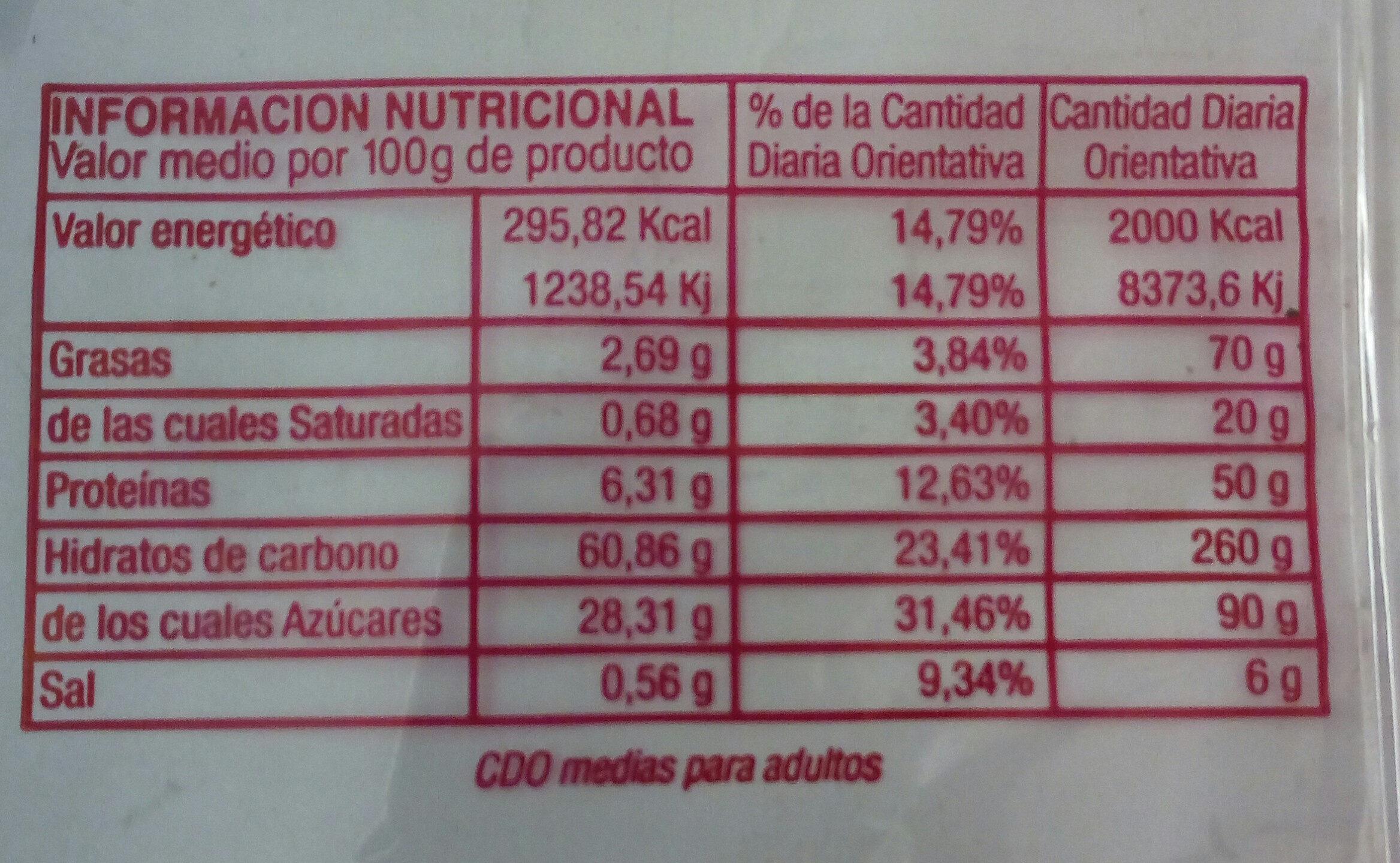 Bizcochos soletilla - Información nutricional - es