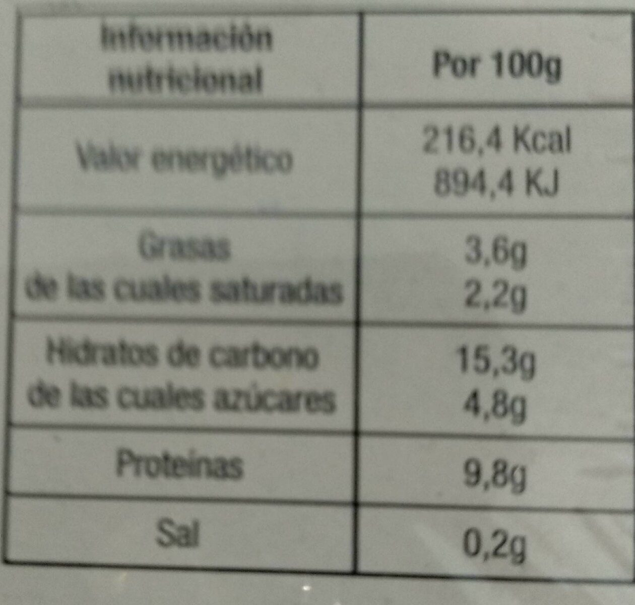 Guindillas picantes - Nutrition facts
