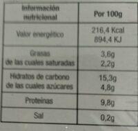 Guindillas picantes - Nutrition facts - es