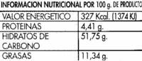 Crema de Almendras - Información nutricional
