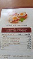 Huevos de codorniz - Voedingswaarden