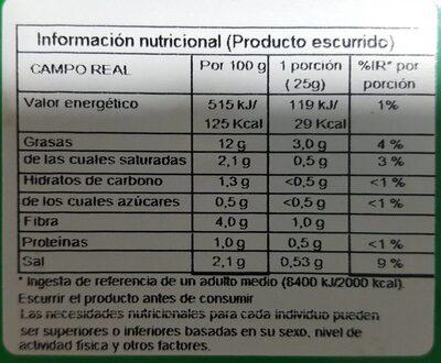 Aceitunas Campo Real - Información nutricional