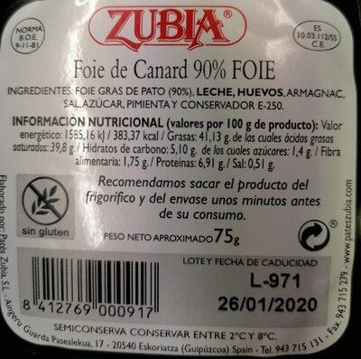 Foie de canard - Informations nutritionnelles
