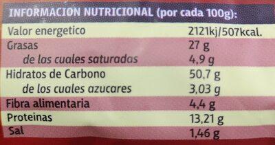 Cocktail Chili - Información nutricional - es