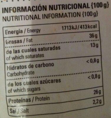 Chorizo de león - Informació nutricional