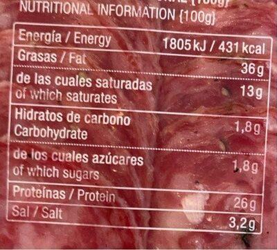 Salchichón de León - Información nutricional - es