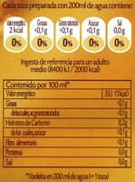 Rooibos - Información nutricional