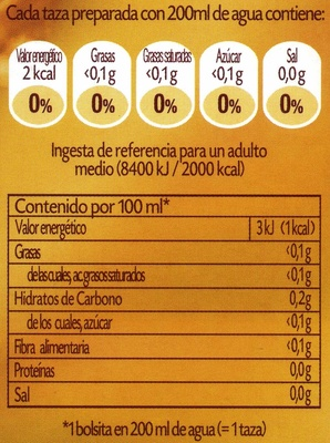 Rooibos - Informations nutritionnelles