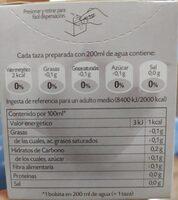 Pompadour- evacua bien - Voedingswaarden