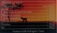 Rooibos con vainilla - Informació nutricional