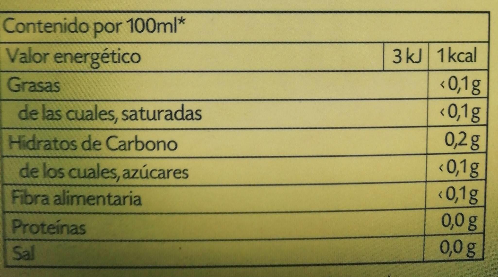 Infusión de hinojo - Nutrition facts - es