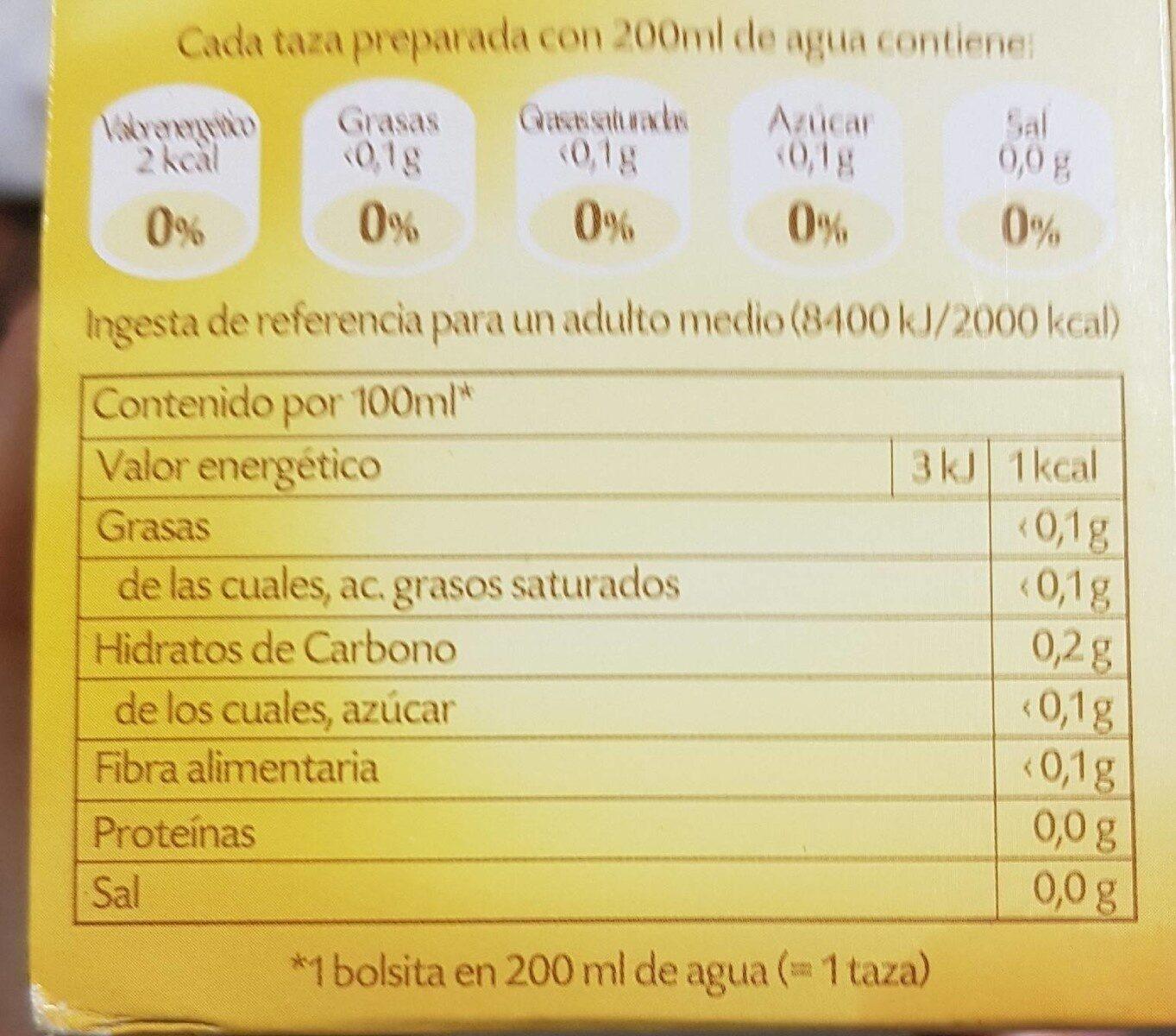 Hierba Luisa - Voedingswaarden - es
