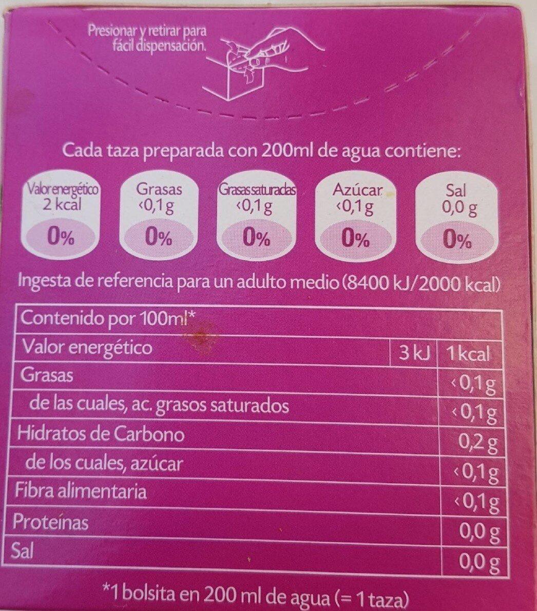 Salvia - Voedingswaarden - es