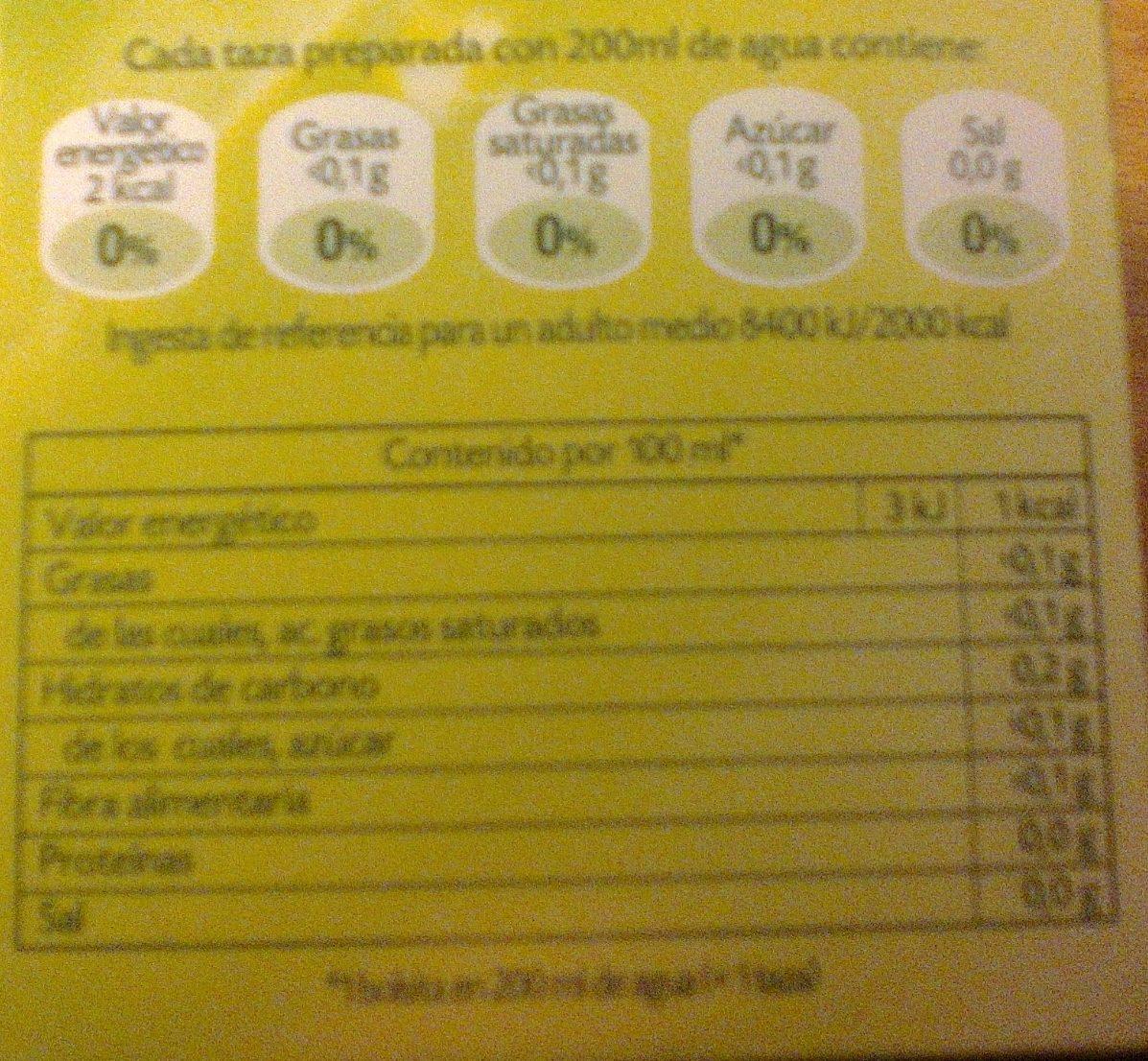 Té verde - Información nutricional