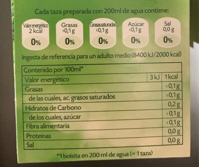 Poleo-Menta - Voedingswaarden - es