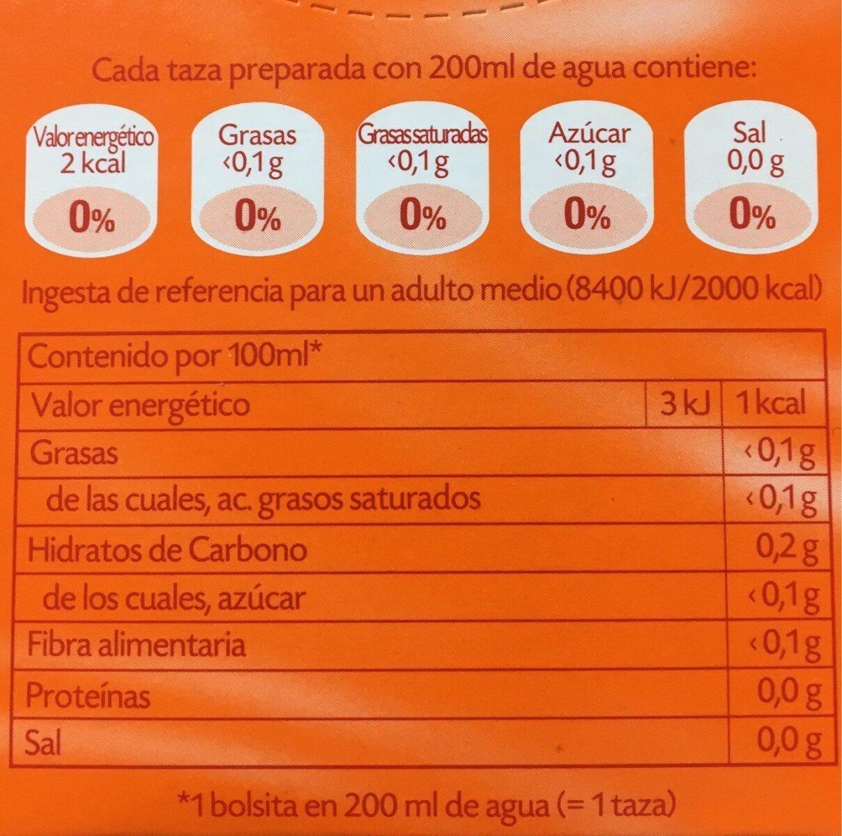 Tila - Voedingswaarden