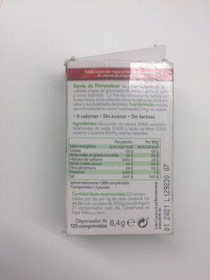 Stevia - Voedingswaarden