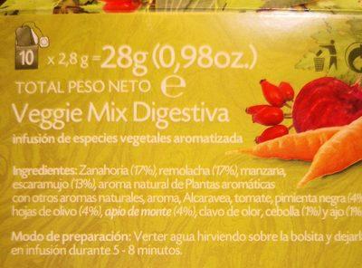 Zheng - Ingrediënten - fr
