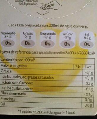 Delgaxan - Voedingswaarden