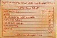Infusión detox al lemongrass - Información nutricional - es