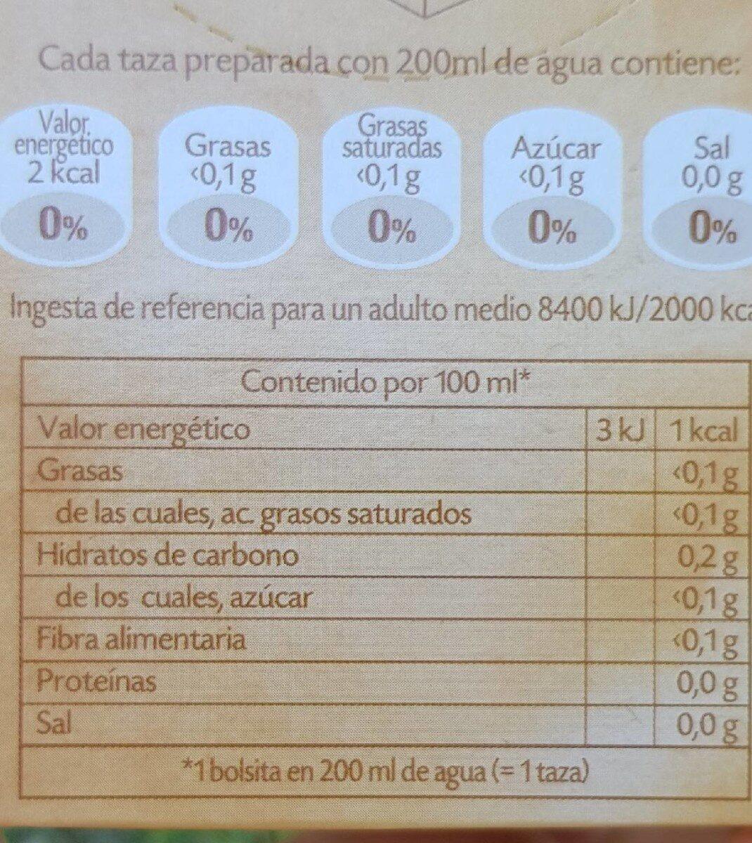 Chai con especias - Voedingswaarden - es