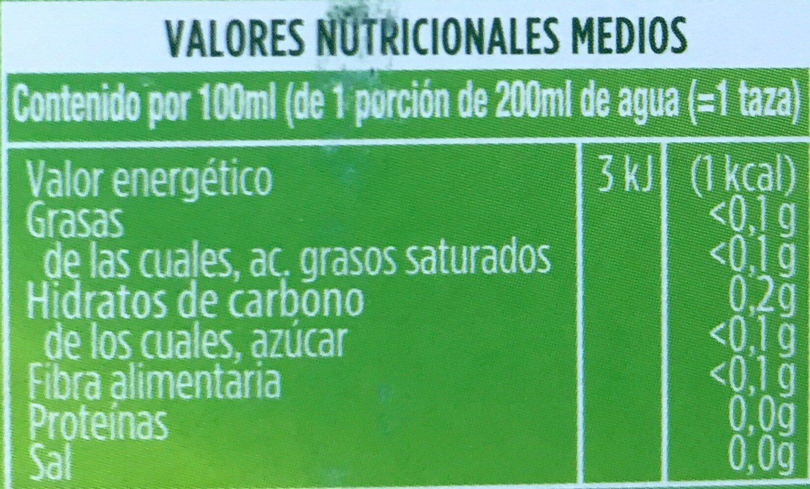 Digestive Infusión en cápsulas - Voedingswaarden