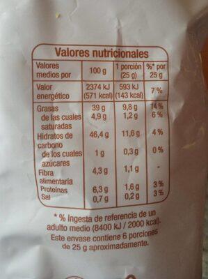Patatas fritas sabor jamón - Informació nutricional