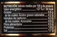 """Alcaparras """"capucines"""" - Nutrition facts - es"""