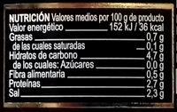 Ajos - Información nutricional