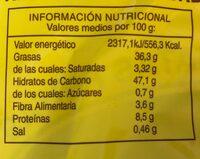 Patatas fritas - Voedingswaarden