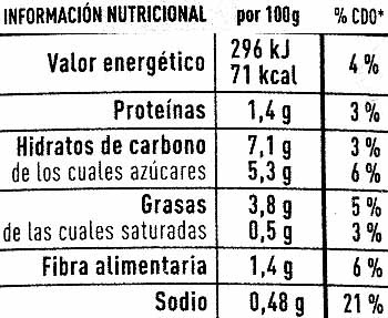 Salsa napoletana - Información nutricional