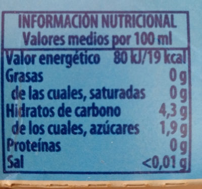 Falke 0,0 - Información nutricional