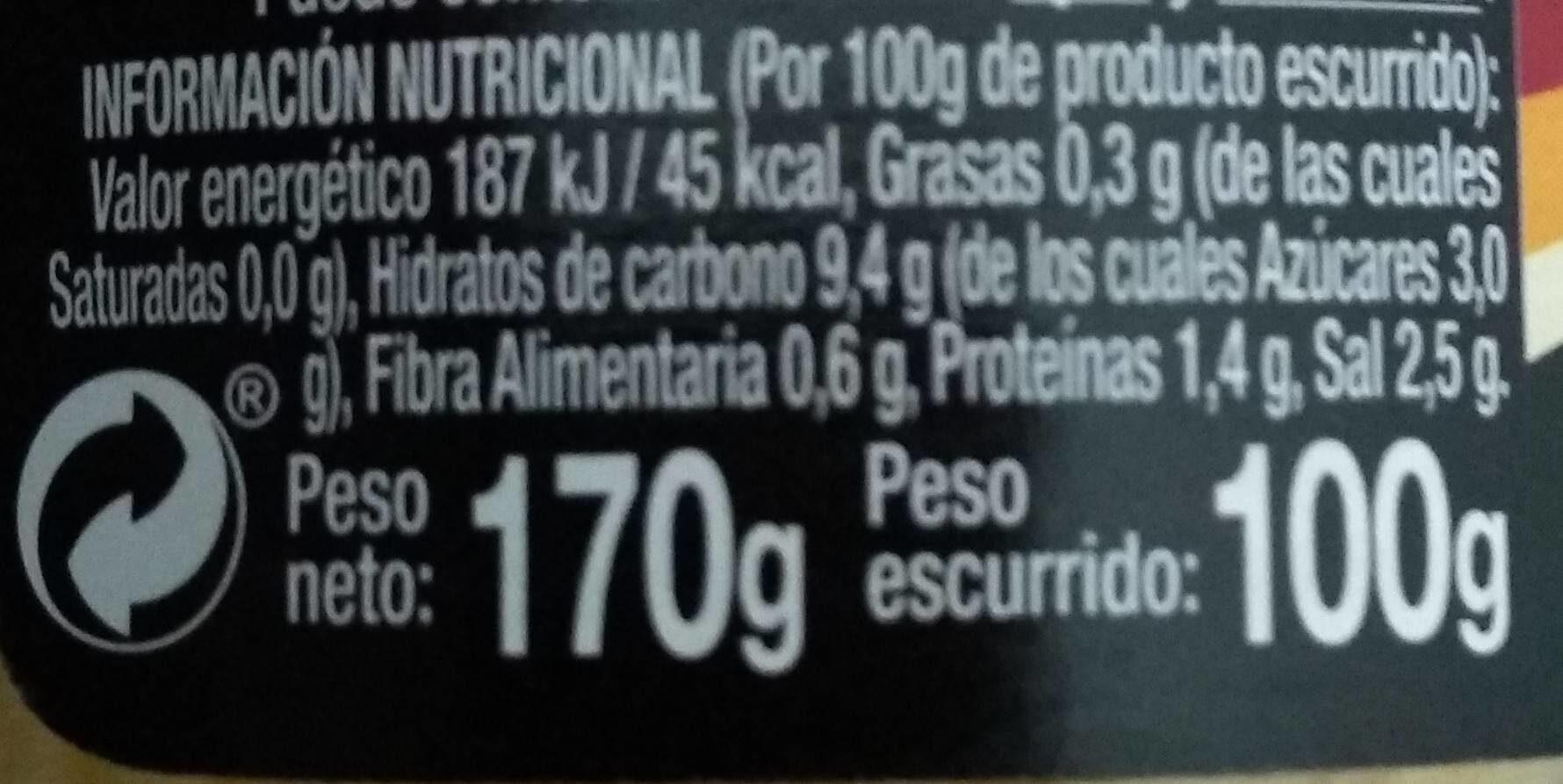 Mazorquitas de maíz - Nutrition facts
