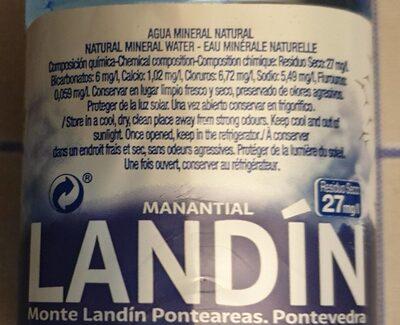 Agua mineral - Información nutricional - es