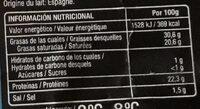 Queso de mezcla tierno en lonchas - Nutrition facts