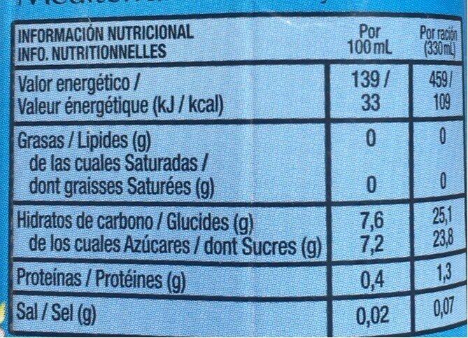 Mediterraneo - Información nutricional - es