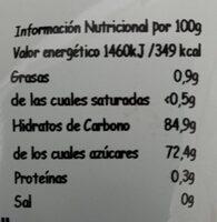 Arándanos - Información nutricional - es