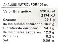 Polvorones - Información nutricional - es