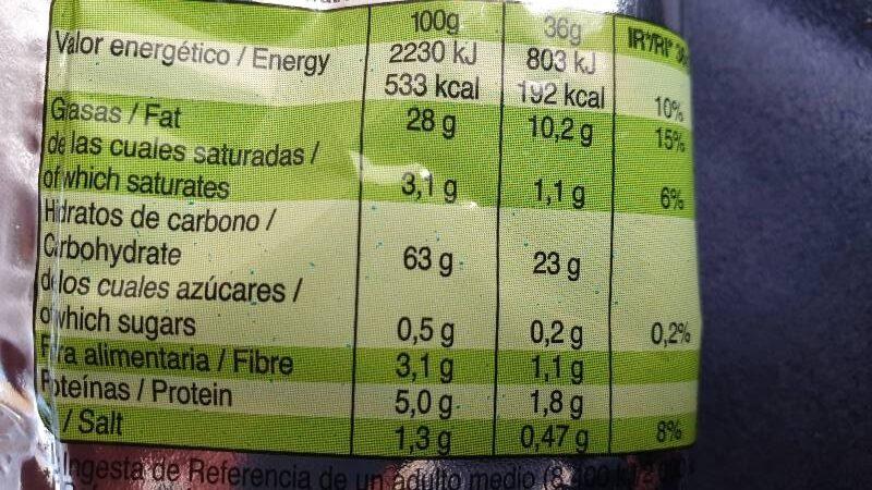 Gublins barbacoa - Nutrition facts