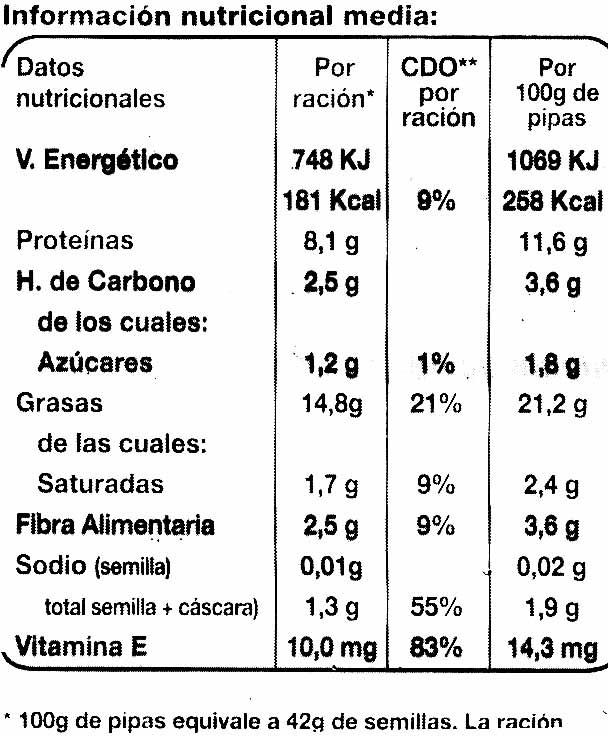 Semillas de girasol con cáscara tostadas aguasal - Informació nutricional