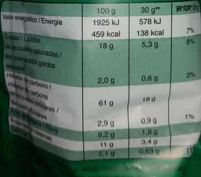 Hummus Snacks Albahaca y Perejil - Nutrition facts