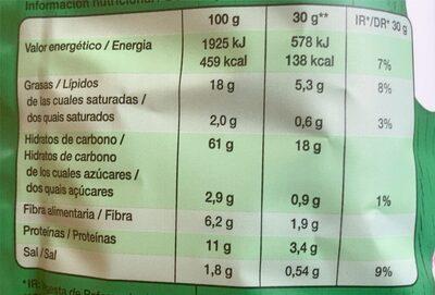 Hummus Snacks Albahaca y Perejil - Informació nutricional - es