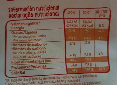 Cortezas de trigo - Informations nutritionnelles - es