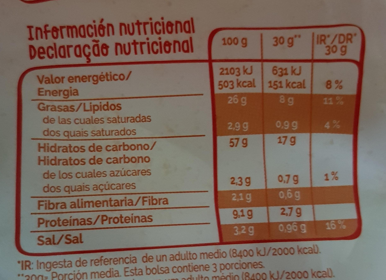 Cortezas de trigo - Voedigswaarden
