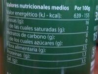 Aceituna Manzanilla rellena de anchoa - Informació nutricional - es