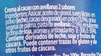 Crema al cacao - Ingredientes